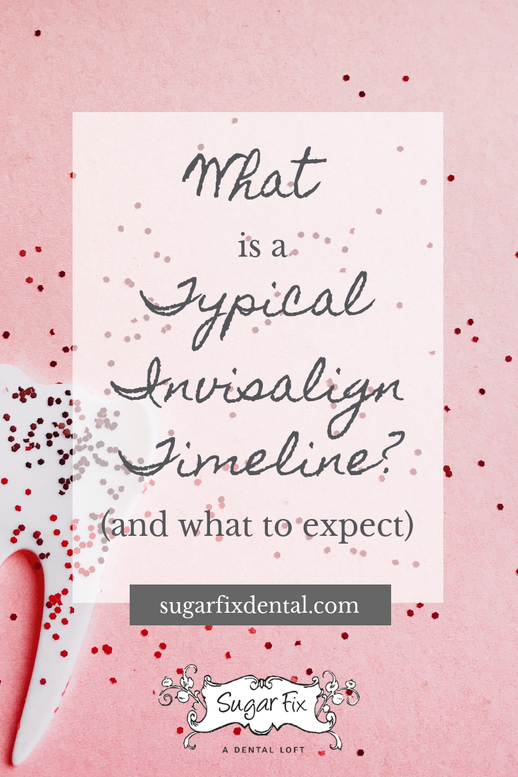 What is a Typical Invisalign Timeline?